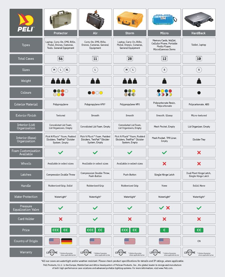 Case Comparison Table Image_lrg