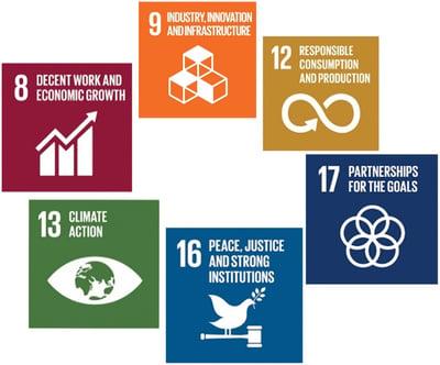 UN SDGs sustainability